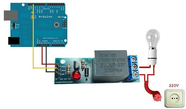 Arduino Arduino to Arduino Serial Communication