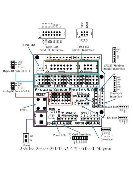 Shield para o Módulo Analógico-Digital e Servos - esquema