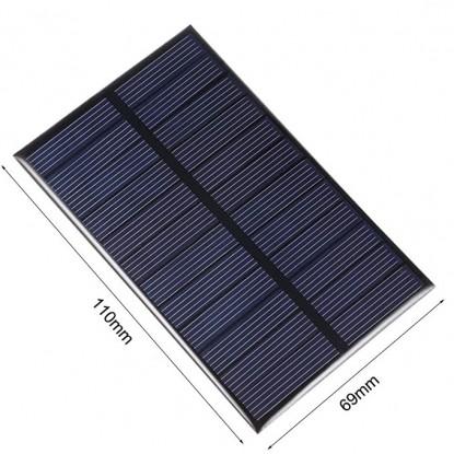 Mini Painel Solar...