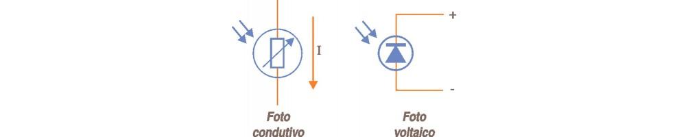 Sensores Luz (Fotoelétricos)